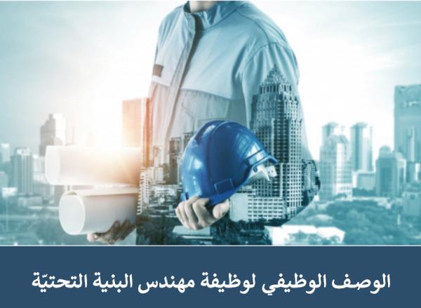 الوصف الوظيفي لوظيفة مهندس البنية التحتيّة